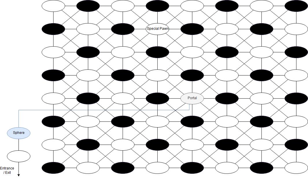 Chessboard%20-%20Perdow.png